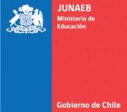 Resultados Renovantes Beca Integración Territorial 2013